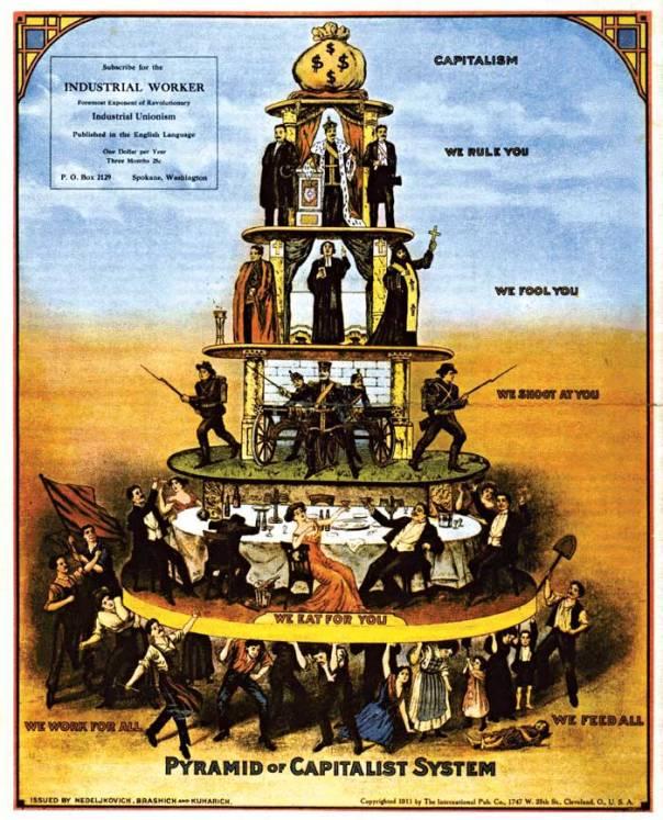 כרזה אנטי קפיטליסטית, 1911